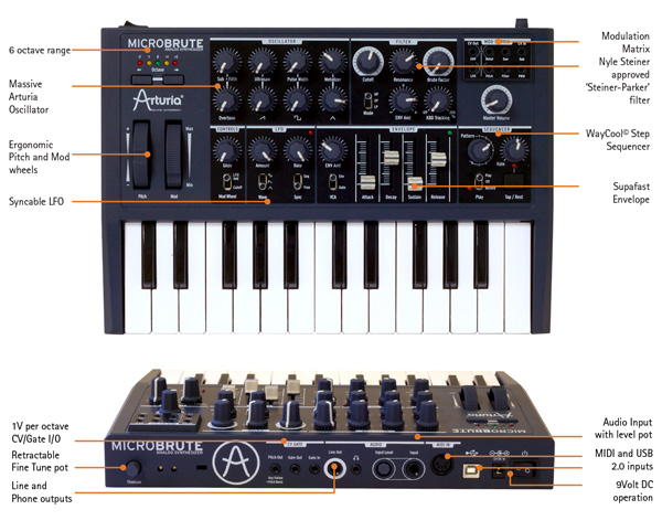 Microbrute overview