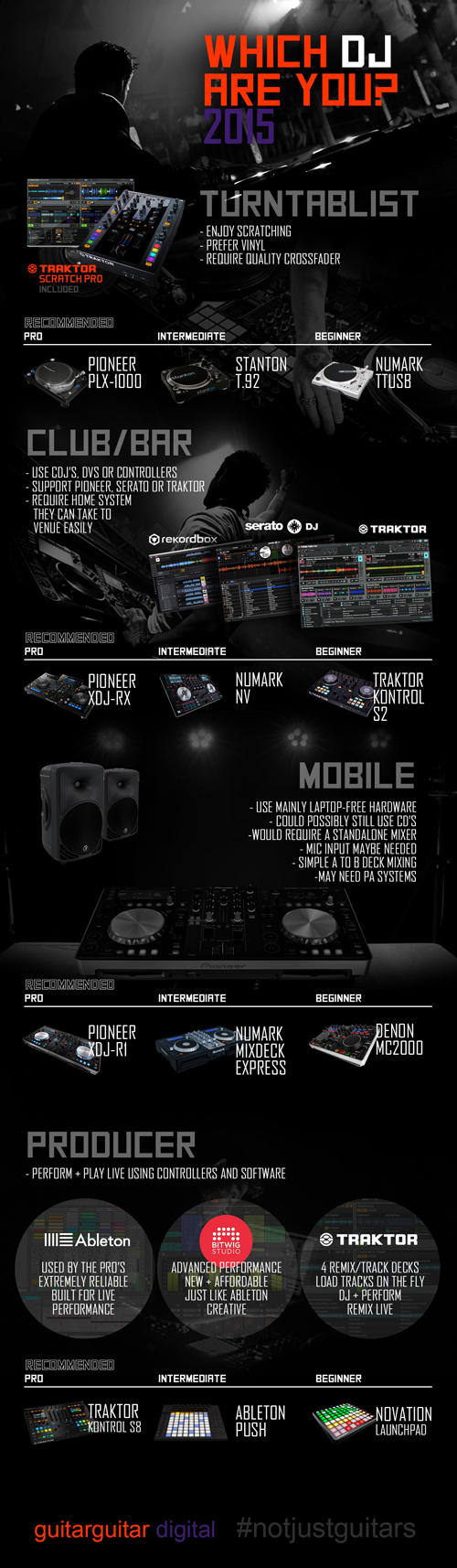 click for Which DJ Are You Banner at guitarguitar digital